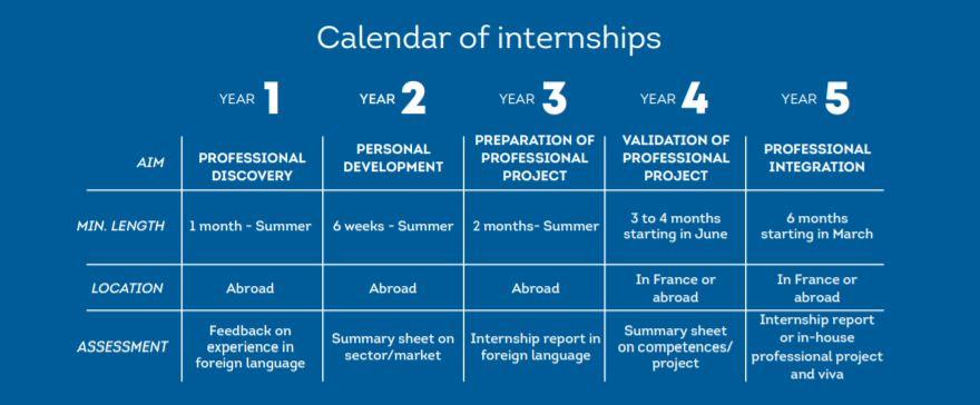 InternshipsCalendar_EN